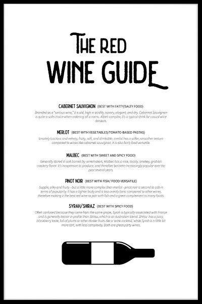 Red Wine Guide Plakat