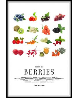 Table of Berries Plakat